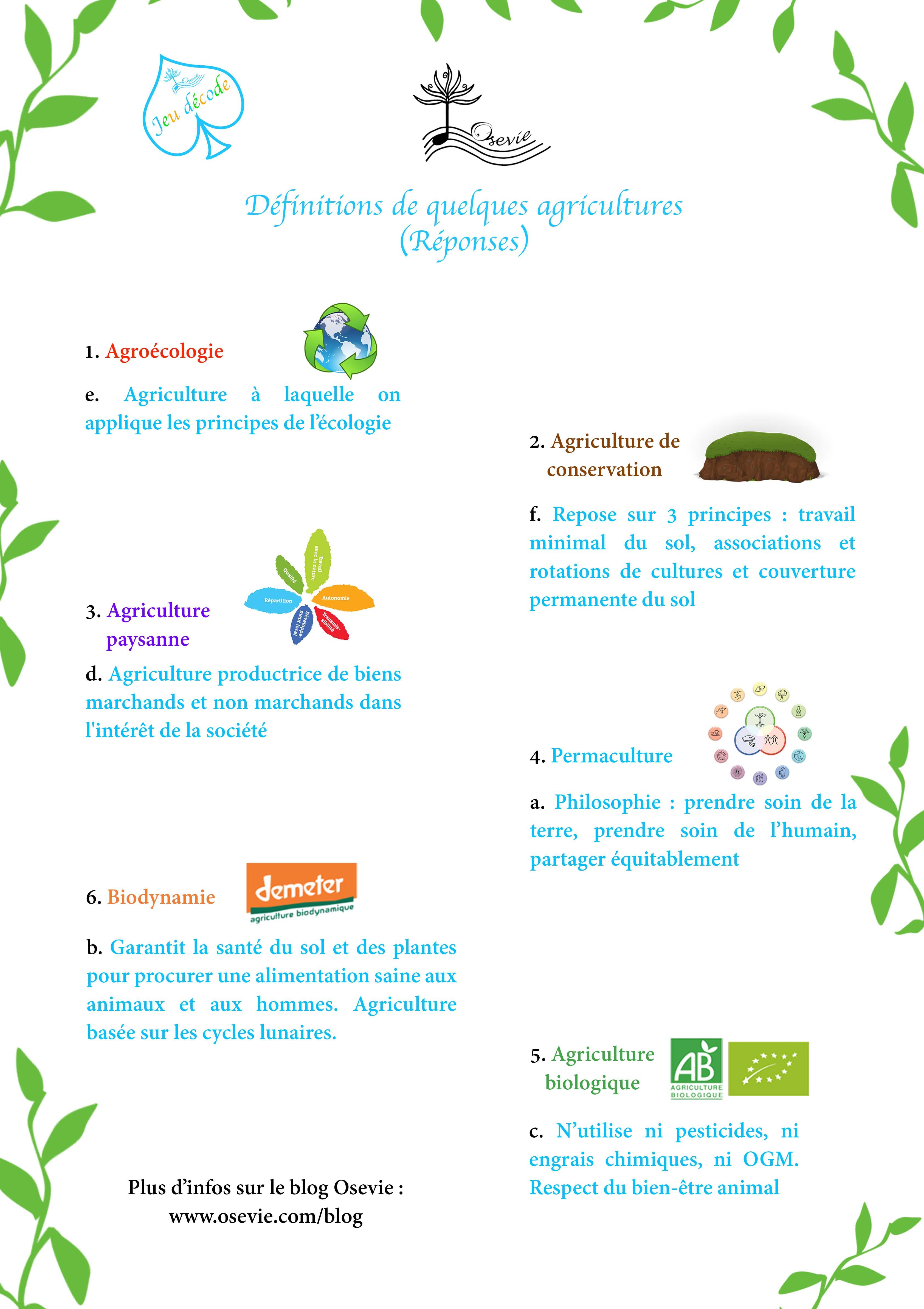 Agricultures rép.jpg